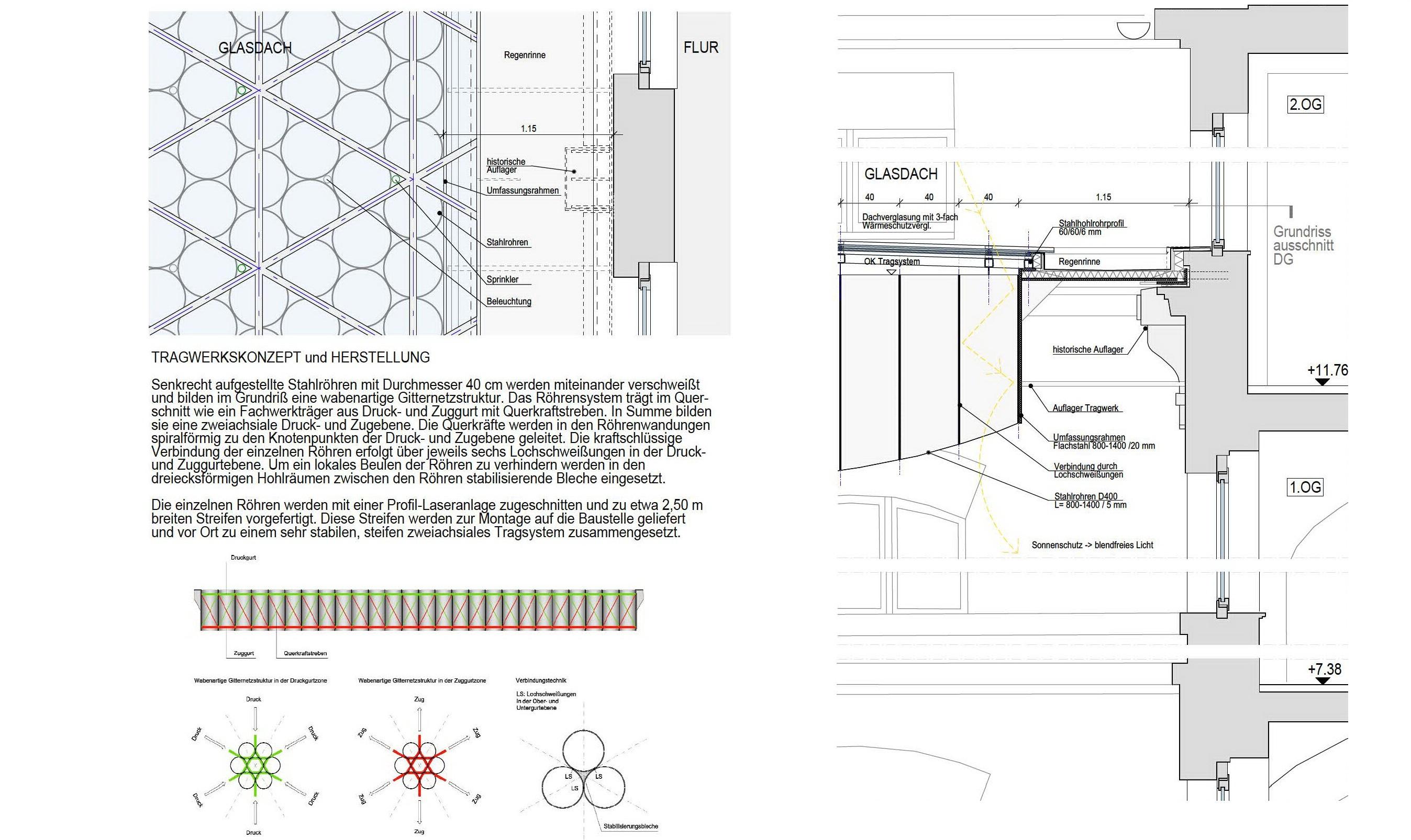 Forum Physik TU Darmstadt 3 - ArGe Architekten